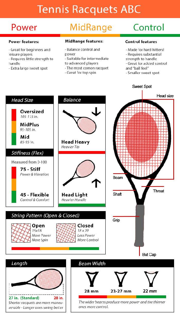 tennis tools